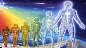 Духовное развитие по этапам